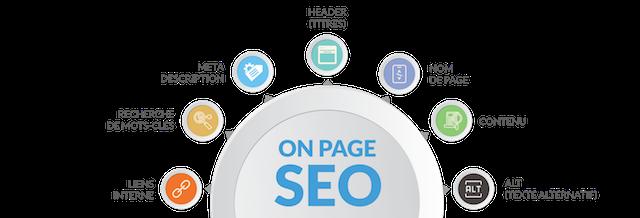 étapes du processus de seo on page